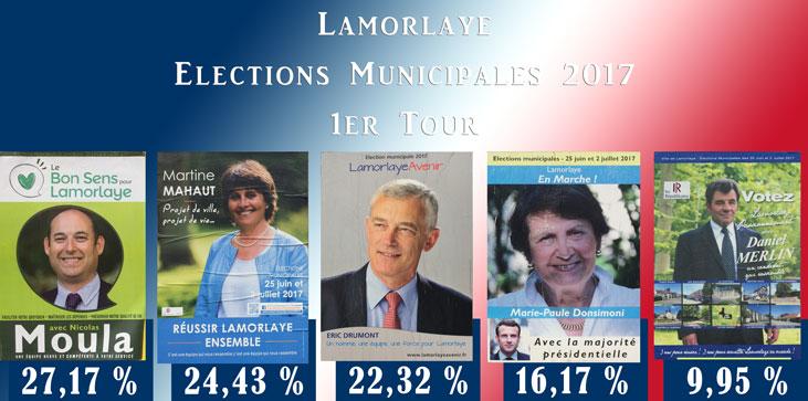 Lamorlaye : Résultats élections municipales 2017