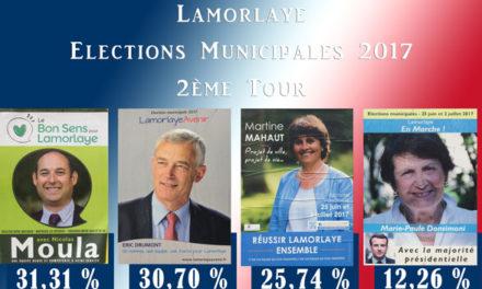Nicolas Moula élu maire de Lamorlaye