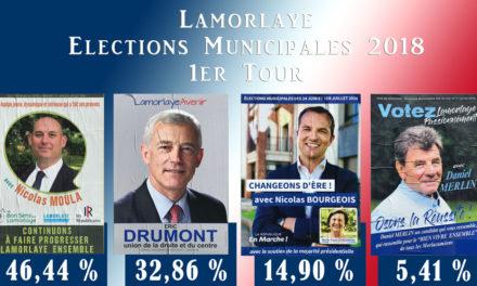 Municipales 2018 à Lamorlaye (Oise) – Résultats 1er tour